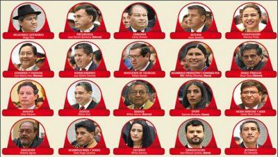 Bolivia - Nuevo Gabinete y elecciones - Fuente foto correo del sur - Data Urgente